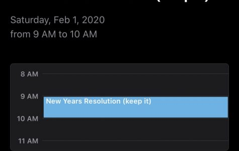 New Years Resolutions: Are We Still Doing Them?